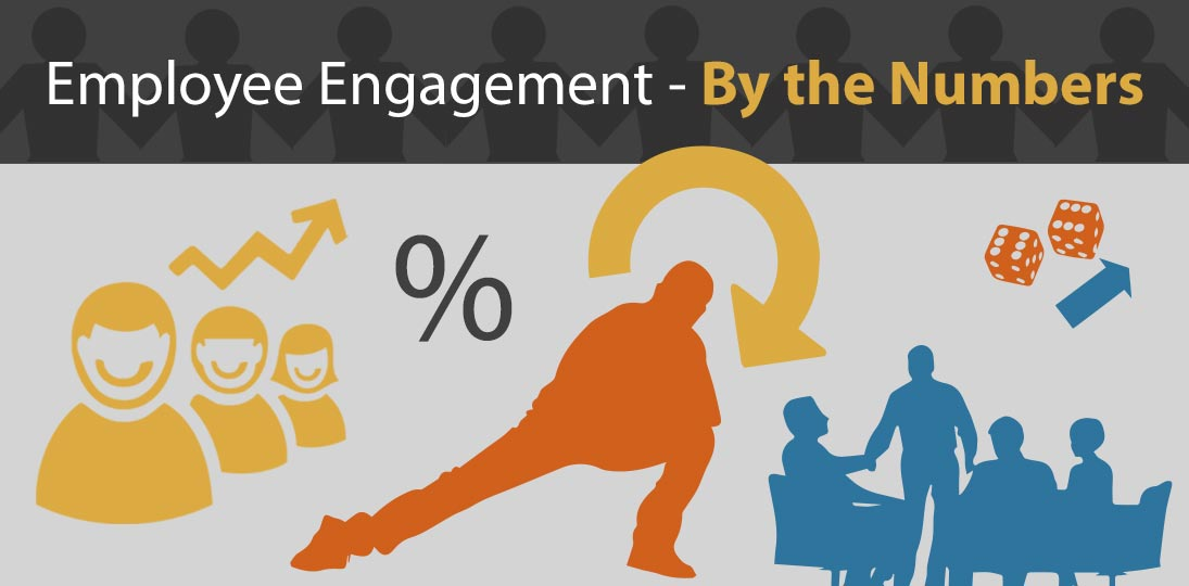 See stats on how to boost higher productivity through employee engagement